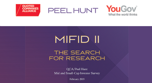 Mid and Small-Cap Investor Survey 2019: MiFID II - The Search for Research
